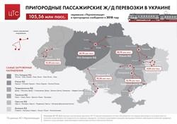 Одесская железная дорога в прошлом году перевезла более 10,5 миллионов пассажиров в пригородном сообщении